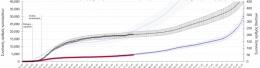 Αύξηση κρουσμάτων COVID 19 την τελευταία εβδομάδα του Αυγούστου εάν δεν ληφθούν μέτρα,  προβλέπει μελέτη διασποράς του κορονοϊού την καλοκαιρινή περίοδο στην Ελλάδα.